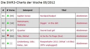 Stefanie Heinzmann: Diggin in the Dirt auf Platz 2 in den SWR3 Charts